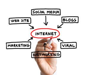 inbound-marketing-sources-graphic